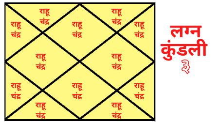 Pitrudosh Lagna Kundali 3