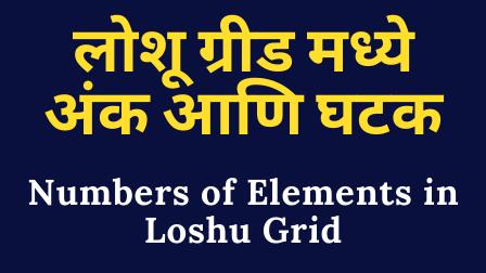 Read more about the article लोशू ग्रीड मध्ये अंक आणि घटक